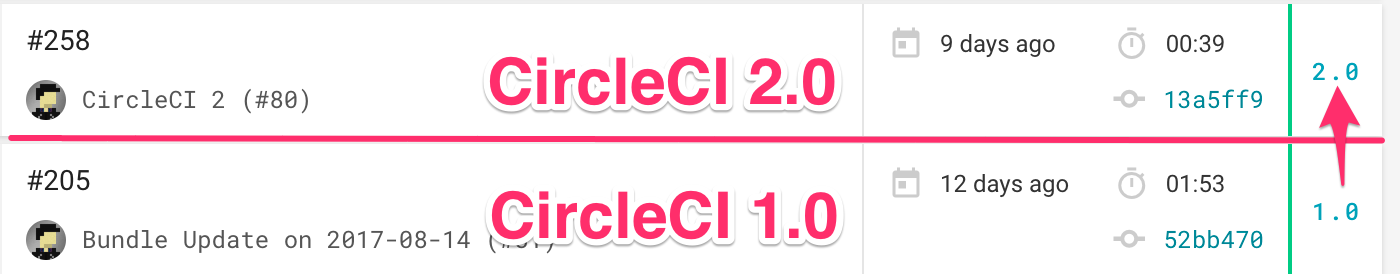circleci 1 to 2